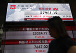 A woman walks past a bank electronic board showing the Hong Kong share index at Hong Kong Stock Exchange Tuesday, May 14, 2019. Shares opened moderately lower in Asia on Tuesday after a dismal day on Wall Street as investors fled uncertainty over the China-U.S. trade standoff. (AP Photo/Vincent Yu)