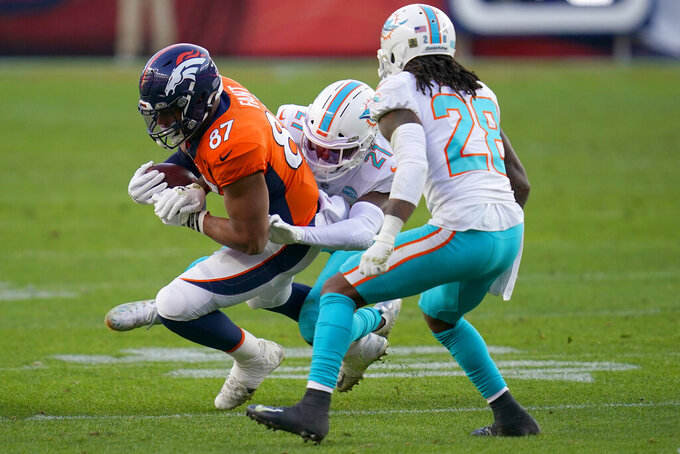 Denver Broncos tight end Noah Fant (87) is hit by Miami Dolphins free safety Eric Rowe (21) during the second half of an NFL football game, Sunday, Nov. 22, 2020, in Denver. (AP Photo/David Zalubowski)