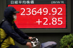 A man rides a bicycle past an electronic stock board showing Japan's Nikkei 225 index at a securities firm in the rain in Tokyo Friday, Oct. 9, 2020. Asian stock markets followed Wall Street higher on Friday on hopes Washington will provide more aid to the struggling U.S. economy. (AP Photo/Eugene Hoshiko)