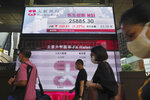People walk past a bank's electronic board showing the Hong Kong share index at Hong Kong Stock Exchange in Hong Kong Monday, Sept. 13, 2021.  Shares slipped Monday in most Asian markets after Wall Street benchmarks ended last week with a decline. (AP Photo/Vincent Yu)