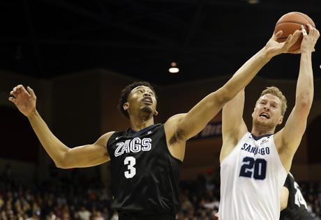 Gonzaga San Diego Basketball