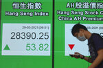 A man walks past a bank's electronic board showing the Hong Kong share index at the stock exchange in Hong Kong Monday, March 29, 2021. Asian stocks rose Monday after Wall Street hit a new high and investors were encouraged by government stimulus and the rollout of coronavirus vaccines. (AP Photo/Vincent Yu)