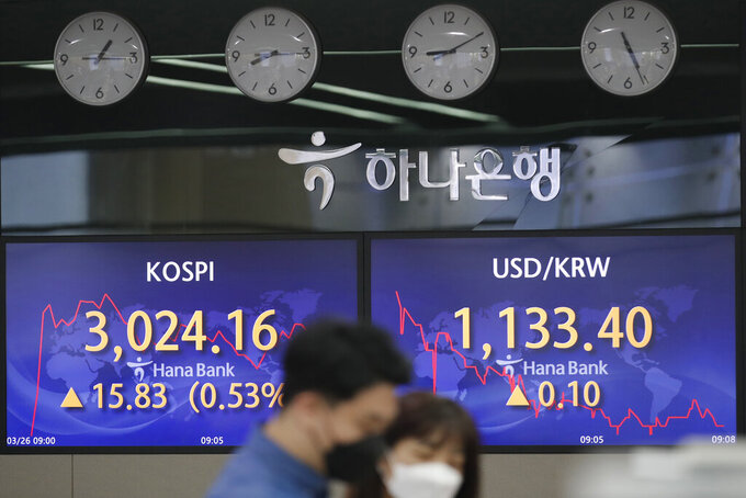 Currency traders talk near the screens showing the Korea Composite Stock Price Index (KOSPI), left, and the foreign exchange rate between U.S. dollar and South Korean won at the foreign exchange dealing room in Seoul, South Korea, Friday, March 26, 2021. Shares were higher across Asia on Friday after a strong gains on Wall Street driven by hopes for a powerful recovery from the pandemic. (AP Photo/Lee Jin-man)