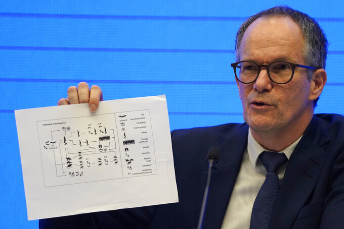 FILE - In this Feb. 9, 2021, file photo, Peter Ben Embarek of the World Health Organization team holds up a chart showing pathways of transmission of the virus during a joint press conference held at the end of the WHO mission in Wuhan in central China's Hubei province. Chinese officials briefed diplomats Friday, March 26, 2021, on the ongoing research into the origin of COVID-19, ahead of the expected release of a long-awaited report from the World Health Organization. (AP Photo/Ng Han Guan, File)