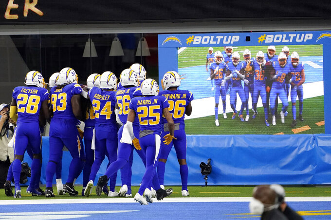 The Los Angeles Chargers celebrate after an interception by Jahleel Addae during the second half of an NFL football game against the Atlanta Falcons, Sunday, Dec. 13, 2020, in Inglewood, Calif. (AP Photo/ Jae C. Hong)