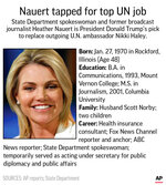 Graphic profiles Heather Nauert, President Donald Trump's pick for U.S. ambassador to the U.N; 2c x 3 1/2 inches; 96.3 mm x 88 mm;