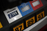 FILE- In this Nov. 16, 2018, file photo the price of gas is displayed at a pump in West Mifflin, Pa. On Friday, Jan. 11, 2019, the Labor Department reports on U.S. consumer prices for December.  (AP Photo/Gene J. Puskar, File)