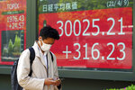 A man wearing a protective mask walks in front of an electronic stock board showing Japan's Nikkei 225 index at a securities firm in Tokyo Friday, April 9, 2021. (AP Photo/Eugene Hoshiko)