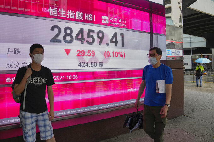 People wearing face masks walk past a bank's electronic board showing the Hong Kong share index in Hong Kong, Tuesday, June 22, 2021.  Asian shares have rebounded from their retreat a day earlier, tracking Wall Street's recovery from the Federal Reserve's reminder it will eventually provide less support to markets. (AP Photo/Kin Cheung)