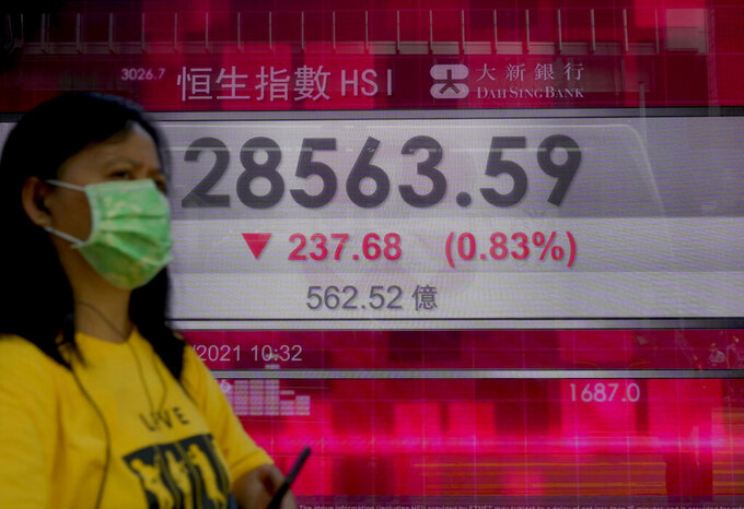 A woman walks past a bank's electronic board showing the Hong Kong share index at Hong Kong Stock Exchange Monday, June 21, 2021. Asian markets skidded on Monday, with Japan's Nikkei 225 index down 3.4%, after a sell-off Friday on Wall Street gave the S&P 500 its worst weekly loss since February. (AP Photo/Vincent Yu)