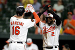 Baltimore Orioles' Trey Mancini (16) is greeted at home by Jonathan Villar (2) after Mancini's two-run home run off Washington Nationals relief pitcher Javy Guerra during the eighth inning of a baseball game, Wednesday, July 17, 2019, in Baltimore. The Orioles won 9-2. (AP Photo/Julio Cortez)