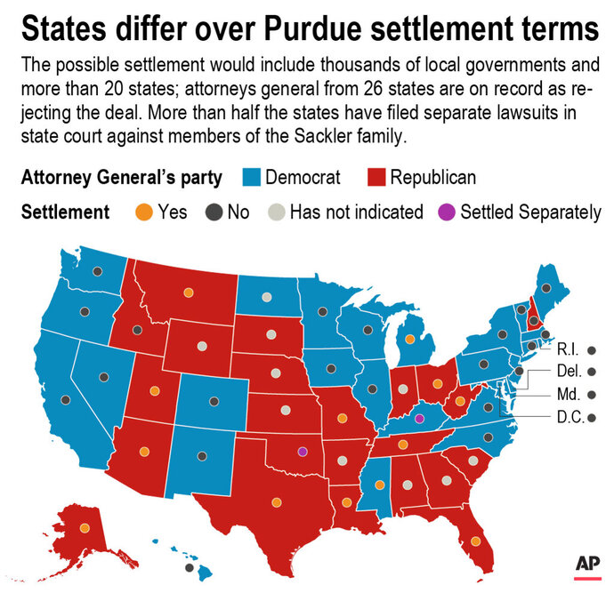 Map shows state party and decision over Purdue settlement terms; 2c x 3 inches; 96.3 mm x 76 mm;