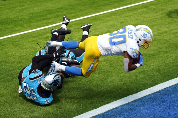 Los Angeles Chargers running back Austin Ekeler (30) lunges into the end zone for a touchdown over Carolina Panthers outside linebacker Jeremy Chinn (21) during the first half of an NFL football game Sunday, Sept. 27, 2020, in Inglewood, Calif. (AP Photo/Ashley Landis )