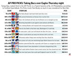 Graphic shows NFL team matchups and predicts the winners in Week 6 action; 3c x 4 inches