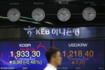 A currency trader walks by screens showing the Korea Composite Stock Price Index (KOSPI), left, and the foreign exchange rate between U.S. dollar and South Korean won at the foreign exchange dealing room in Seoul, South Korea, Tuesday, Aug. 13, 2019. Asian stock markets followed Wall Street lower Tuesday amid anxiety the U.S.-Chinese trade war will hurt already slowing global economic growth. (AP Photo/Lee Jin-man)