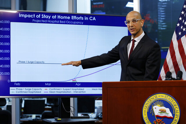 FILE - In this April 1, 2020, file photo Dr. Mark Ghaly, secretary of the California Health and Human Services, gestures to a chart showing the impact of the mandatory stay-at-home orders during a news conference at the Governor's Office of Emergency Services in Rancho Cordova, Calif. California's top health official said hospitals in hard-hit Los Angeles County are turning to