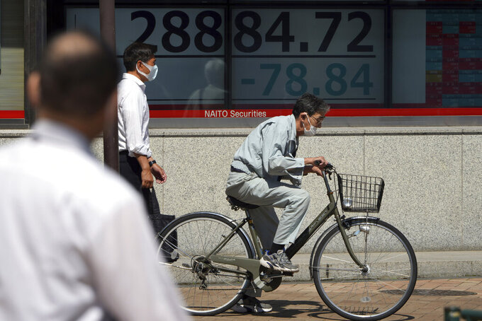 A man wearing a protective mask rides a bicycle in front of an electronic stock board showing Japan's Nikkei 225 index at a securities firm Wednesday, June 9, 2021, in Tokyo. Asian shares were mixed on Wednesday after China reported a big jump in factory gate prices at a time when inflation is a top investor concern. (AP Photo/Eugene Hoshiko)