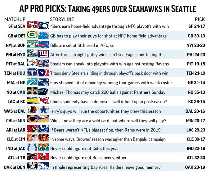 Graphic shows NFL team matchups and predicts the winners in Week 17 action; 3c x 4 1/2 inches; 146 mm x 114 mm;