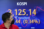 A currency trader walks by the screen showing the Korea Composite Stock Price Index (KOSPI) at the foreign exchange dealing room in Seoul, South Korea, Friday, Sept. 10, 2021. Shares were higher in Asia on Friday as investors stepped up buying despite another decline on Wall Street that kept the S&P 500 and the Nasdaq on track for their first weekly losses in three weeks.(AP Photo/Lee Jin-man)