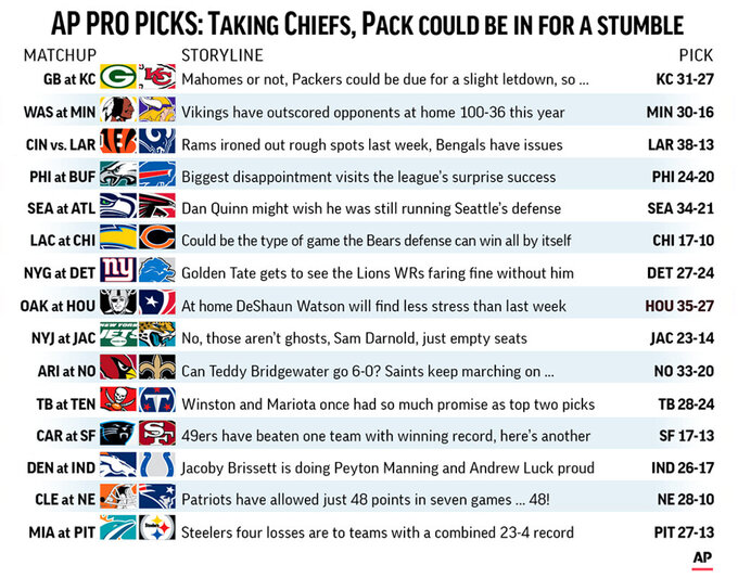 Graphic shows NFL team matchups and predicts the winners in Week 8 action; 3c x 4 3/8 inches; 146 mm x 111 mm;