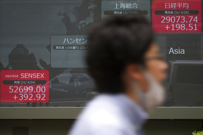 A man wearing a protective mask passes by an electronic stock board showing Japan's Nikkei 225 and other Asian indexes at a securities firm Friday, June 25, 2021, in Tokyo. Asian shares are rising, buoyed by the rally on Wall Street that came after President Joe Biden announced a bipartisan deal on infrastructure spending. (AP Photo/Eugene Hoshiko)