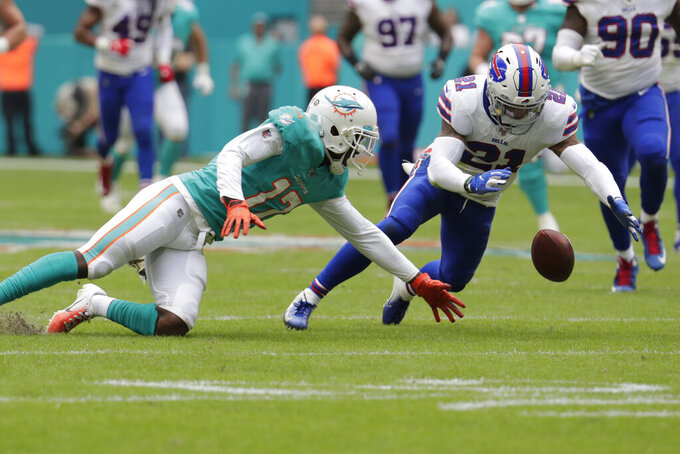 Buffalo Bills free safety Jordan Poyer (21) recovers a fumble by Miami Dolphins wide receiver Allen Hurns (17), during the first half at an NFL football game, Sunday, Nov. 17, 2019, in Miami Gardens, Fla. (AP Photo/Lynne Sladky)