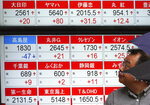 A man looks atan electronic stock board showing Japan's Nikkei 225 index at a securities firm in Tokyo Friday, Sept. 14, 2018. Asian shares were mostly higher Friday, continuing their rally after gains on Wall Street and hopes that regional trade tensions may ease.(AP Photo/Eugene Hoshiko)