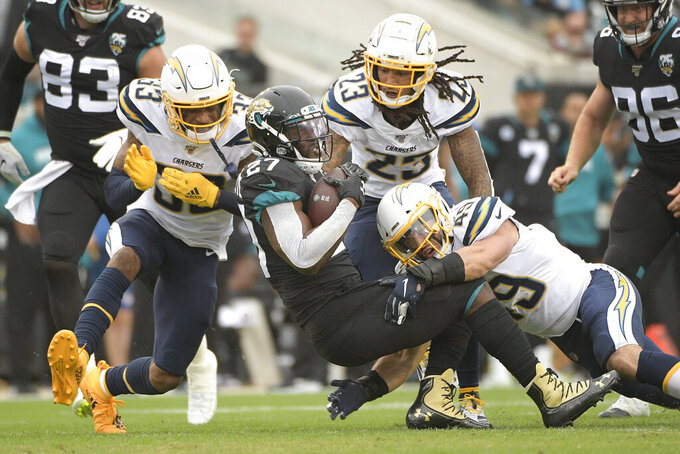 Jacksonville Jaguars running back Leonard Fournette (27) is brought down after a short run by Los Angeles Chargers free safety Derwin James (33)strong safety Rayshawn Jenkins (23) and linebacker Drue Tranquill (49) during the first half of an NFL football game, Sunday, Dec. 8, 2019, in Jacksonville, Fla. (AP Photo/Phelan M. Ebenhack)