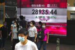 People wearing face masks walk past a bank's electronic board showing the Hong Kong share index in Hong Kong, Thursday, June 10, 2021. Asian shares are higher after Wall Street logged modest losses, as investors await key U.S. inflation data. Benchmarks rose across the region, but stayed in a narrow range. (AP Photo/Kin Cheung)