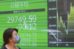 A woman walks by an electronic stock board of a securities firm in Tokyo, Wednesday, Sept. 22, 2021. Asian shares were mostly lower on Wednesday after major indexes ended mixed on Wall Street. (AP Photo/Koji Sasahara)