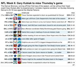 NFL PICKS WK 6