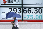 A woman wearing a protective mask walks in front of an electronic stock board showing Japan's Nikkei 225 index at a securities firm in the rain Wednesday, June 16, 2021, in Tokyo. Asian shares were mixed in quiet trading Wednesday ahead of a U.S. Federal Reserve meeting that may give clues on what lies ahead with its massive support for markets. (AP Photo/Eugene Hoshiko)