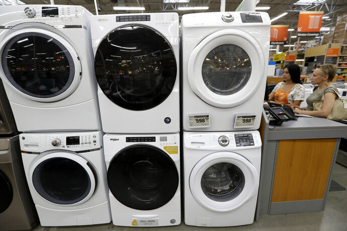 FILE - In this Sept. 23, 2019, file photo, clothes dryers, top, are stacked on top of washing machines at a Home Depot store location, in Boston.  Orders to U.S. factories for big-ticket manufactured goods increased a weak 0.4% in August following a much larger July gain. The Commerce Department reported Friday, Sept. 25, 2020 that the August advance marked the fourth consecutive increase but was far lower than the 11.7% surge seen in July.  (AP Photo/Steven Senne, File)