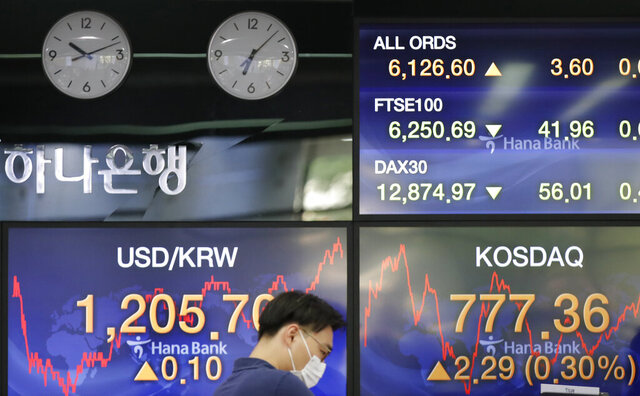 A currency trader wearing a face mask watches computer monitors near the screens showing the foreign exchange rate between U.S. dollar and South Korean won at the foreign exchange dealing room in Seoul, South Korea, Friday, July 17, 2020. Asian stock markets rebounded Friday after Wall Street closed lower amid uncertainty about the U.S. economic outlook. (AP Photo/Lee Jin-man)