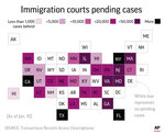 The government shutdown over President Donald Trump's demand for a border wall is playing havoc with the nation's already backlogged immigration court system, forcing the postponement of hearings for thousands of asylum seekers.