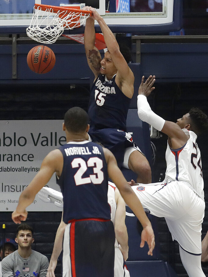 Gonzaga forward Brandon Clarke (15) dunks over Saint Mary's defenders, including forward Malik Fitts, right, during the second half of an NCAA college basketball game in Moraga, Calif., Saturday, March 2, 2019. (AP Photo/Jeff Chiu)