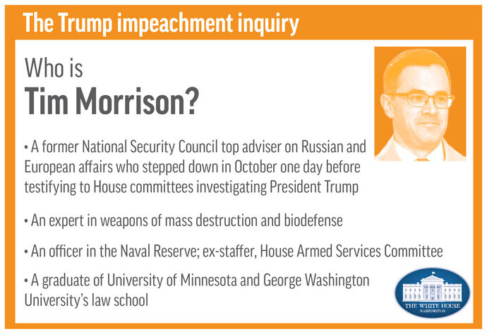 Profile of congressional witness Tim Morrison;