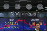 A currency trader walks by the screens showing the Korea Composite Stock Price Index (KOSPI), left, and the foreign exchange rate between U.S. dollar and South Korean won at the foreign exchange dealing room in Seoul, South Korea, Tuesday, Dec. 10, 2019. Asian stock markets have fallen as investors look ahead to interest rate decisions by U.S. and European central bankers and possible American tariff hike on Chinese imports.  (AP Photo/Lee Jin-man)