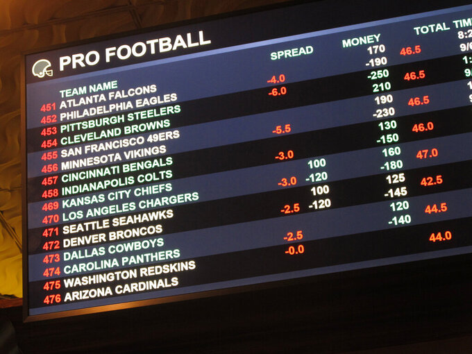 FILE - In this Aug. 1, 2018, file photo, a board at Harrah's casino in Atlantic City, N.J. lists the odds on pro football games in the first week of the NFL season. The NFL has been remarkably free of betting scandals as it celebrates its 100th season, despite a few hiccups in earlier days. Whether through good fortune, extreme vigilance or even the help of legal bookies in Las Vegas, there hasn't been a legitimate documented attempt to fix an NFL game in the modern era. (AP Photo/Wayne Parry, File)