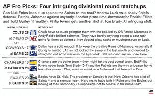 NFL DIV ROUND PICKS