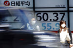 A man and a woman stand in front of an electronic stock board showing Japan's Nikkei 225 index at a securities firm as a car drives by in Tokyo Friday, May 29, 2020. Shares fell Friday in Asia after Wall Street's rally petered out amid worries about flaring U.S.-China tensions.(AP Photo/Eugene Hoshiko)