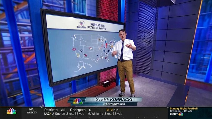 Steve Kornacki provides a look at possibilities for the NFL playoffs during NBC's Football Night in America on Dec. 6, 2020, in New York. Kornacki, who was become a breakout star for his work on analyzing during the presidential election on MSNBC, will be on NBC's pregame show during the rest of the season. (NBC Sports via AP)