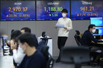 A currency trader passes by screens showing the Korea Composite Stock Price Index (KOSPI), left, and the foreign exchange rate between U.S. dollar and South Korean won, center, at the foreign exchange dealing room of the KEB Hana Bank headquarters in Seoul, South Korea, Thursday, Oct. 14, 2021. Asian shares were mostly higher on Thursday, tracking an overnight rally on Wall Street as investors sought out bargains, including technology stocks. (AP Photo/Ahn Young-joon)