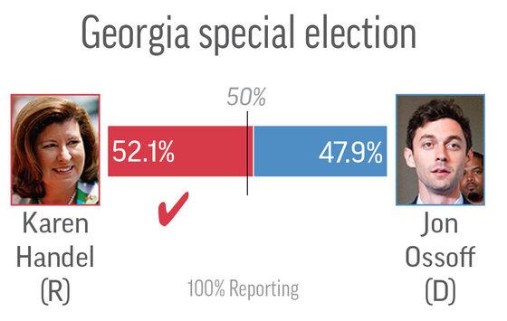 GA SPECIAL ELECTION