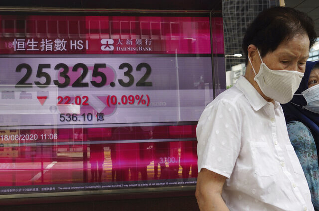 A man wearing a face mask walks past a bank's electronic board showing the Hong Kong share index at Hong Kong Stock Exchange Tuesday, Aug. 18, 2020. Shares were mixed in Asia on Tuesday, after buying of technology stocks nudged the S&P 500 closer to the record high it set in February before the pandemic crunched the global economy. (AP Photo/Vincent Yu)