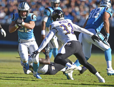 Ravens Panthers Football