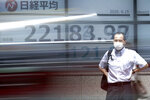 A man stands in front of an electronic stock board showing Japan's Nikkei 225 index as a car passes by at a securities firm in Tokyo Monday, June 15, 2020. Asian shares were mostly lower Monday on concern over a resurgence of coronavirus cases and pessimism after Wall Street posted its worst week in nearly three months. (AP Photo/Eugene Hoshiko)