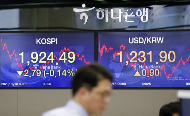 A currency trader walks near the screens showing the Korea Composite Stock Price Index (KOSPI), left, and the foreign exchange rate between U.S. dollar and South Korean won at the foreign exchange dealing room in Seoul, South Korea, Monday, May 18, 2020. Asian stock markets rose Monday after the chief U.S. central banker expressed optimism the the American economy might start to recover this year from the coronavirus pandemic. (AP Photo/Lee Jin-man)