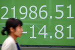 A woman walks past an electronic stock board showing Japan's Nikkei 225 index at a securities firm in Tokyo Wednesday, Sept. 18, 2019. Asian stock prices rose Wednesday after oil prices fell back and Wall Street advanced. (AP Photo/Eugene Hoshiko)