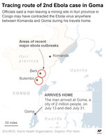 Graphic shows the last known stops of the man who contracted Ebola in Congo and traveled to the city of Goma;